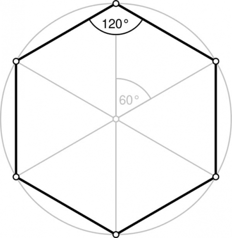 503px Regular polygon 6 annotated.svg