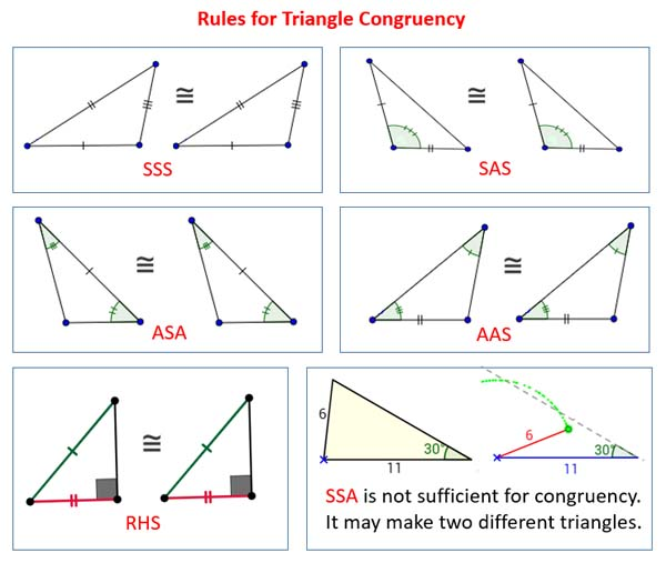Article 30: Number – The Triad – Part 4 – Triangles: Part 2