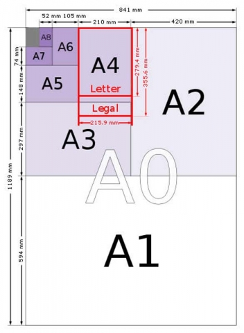 square root 2 paper sizes