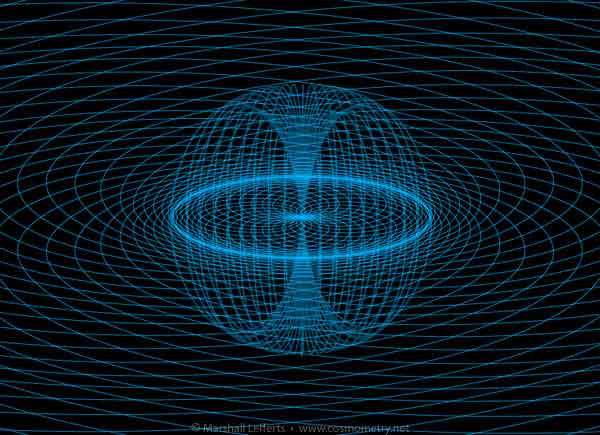 torus phi ds torus cross se