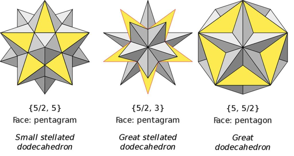 Article 51: Geometry - Platonic Solids - Part 12 - The Dodecahedron