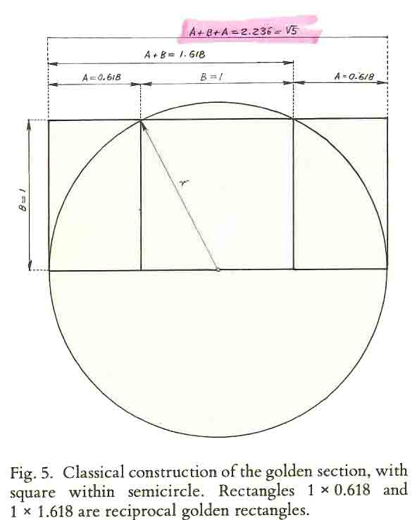 Article 58: Geometry - The Golden Ratio - Part 3 - Various Aspects of the  Golden Ratio - Cosmic Core